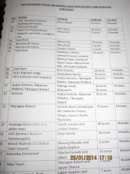 The list of land owners Kaahwa claims he obtained from the Buliisa District Land Board